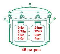 269Автоклав изготовление в домашних условиях